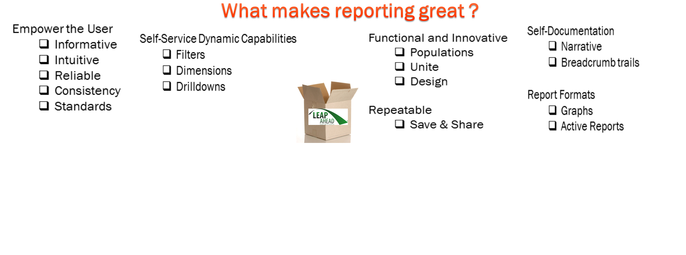 Templates showcase best reporting practices